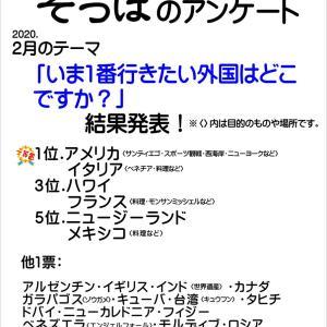 2月のアンケート結果と3月のテーマ発表