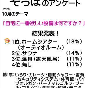 10月のアンケート結果と11月のテーマ発表