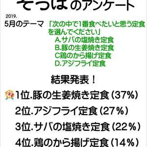 5月のアンケート結果と6月のアンケートテーマ発表