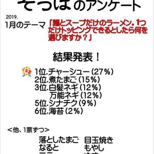 1月のアンケート結果と2月のアンケートテーマ発表