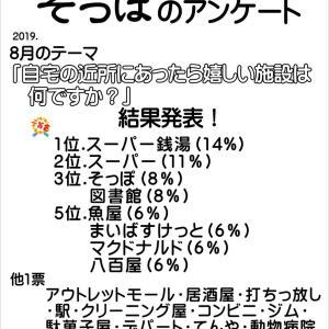 8月のアンケート結果と9月のテーマ発表