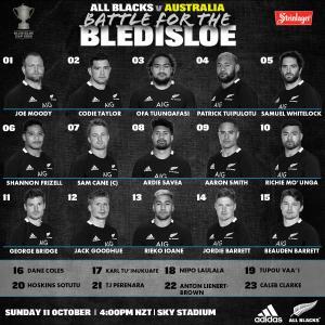 ブレディスローカップ2020第1戦、オールブラックスのスコッド