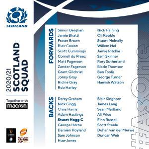 スコットランドが40名のスコッドを発表。
