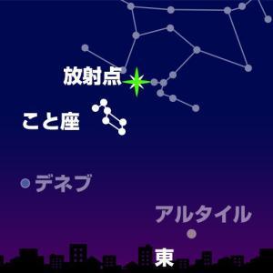★星に願いを★