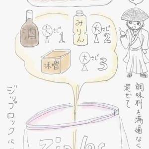 【料理】味噌豚の作り方
