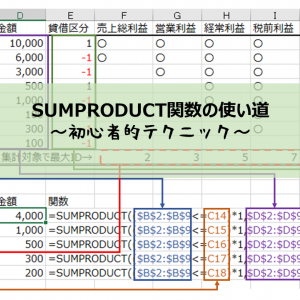 SUMPRODUCT関数の使い道
