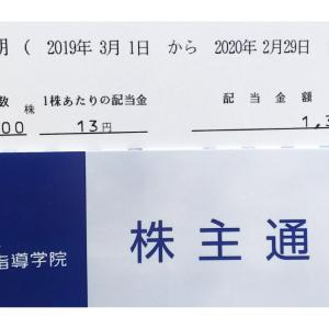 4745東京個別指導学院から配当金と株主優待