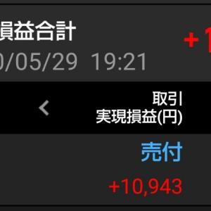 3201日本毛織を売却