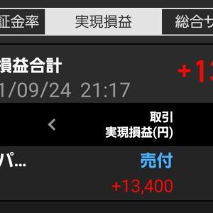 リネットジャパンを売却