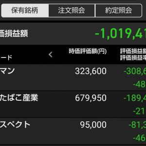今週の成績。。ひと月で-28万円!