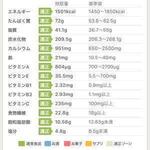 体質改善ダイエット1日目
