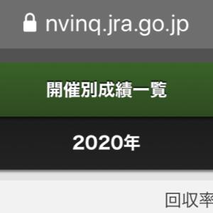 直江の【プロキオンステークス 2020】予想・予想印