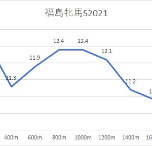 おさらい【福島牝馬S 2021】◎ムジカ5着・勝馬ディアンドル