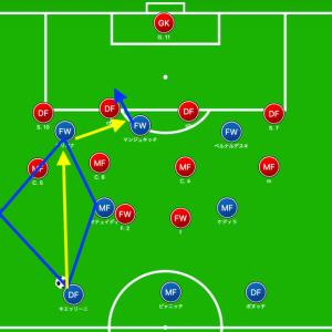 サッカーの三角形がなぜ必要か。たった一回読めば分かる記事!