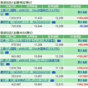2020年9月第3週投資結果報告、FANG株下落中…