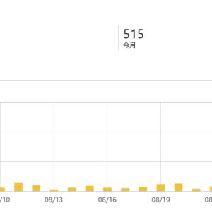 ブログ始めて2ヶ月のアクセス数【感想】1ヶ月何してたの?