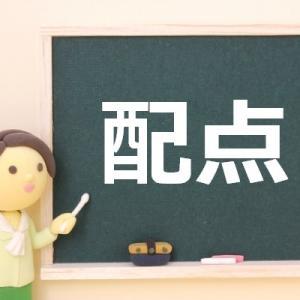 中学受験における入試科目の配点について!