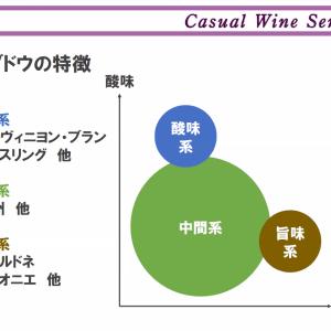 Zoomでワイン初級講座:白ワイン編