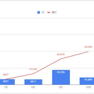 海外株(米国株)から配当金が出ました(ARCC、HDV、VGT)不労所得は美味しい【2019年10月】
