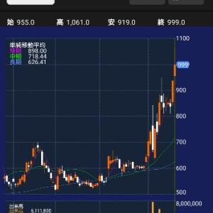 【個別株】エニッシュの株価が止まらない?!4桁達成
