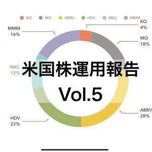 【新卒からの米国株運用報告❺】運用額は68万6055円でした