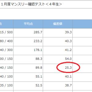 個別指導プリバート開始1カ月で偏差値30アップ!?