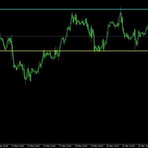 相場分析のやり方_ドル円_0531