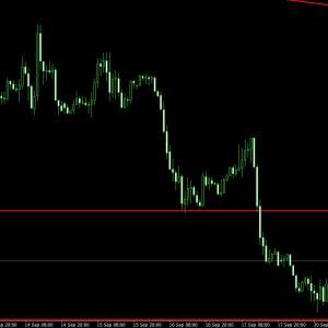 相場分析のやり方_ドル円_0923
