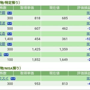 【2019/5/30】評価損益