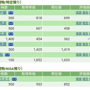 【2019/6/11】評価損益