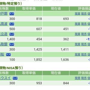 【2019/6/10】評価損益