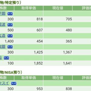 【2019/5/28】評価損益