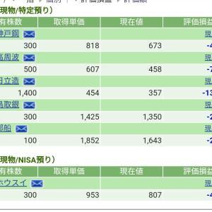 【2019/5/31】評価損益