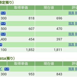 【2019/7/12】評価損益