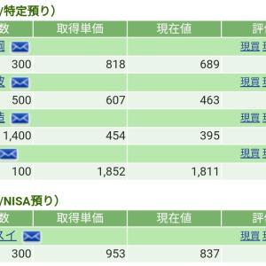 【2019/7/16】評価損益