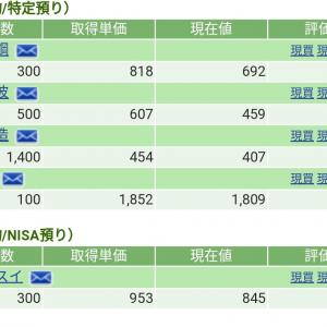 【2019/7/17】評価損益