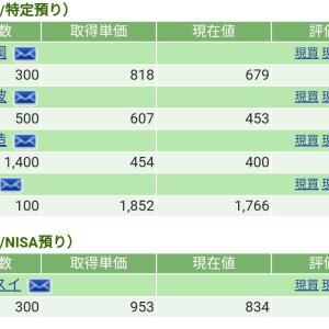 【2019/7/18】評価損益