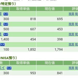 【2019/7/19】評価損益