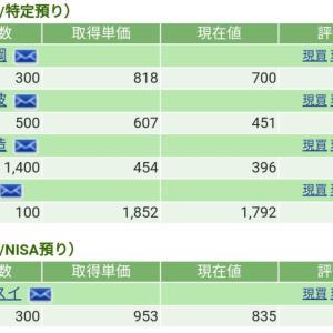 【2019/7/22】評価損益