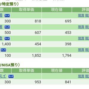 【2019/7/23】評価損益