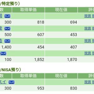 【2019/7/24】評価損益