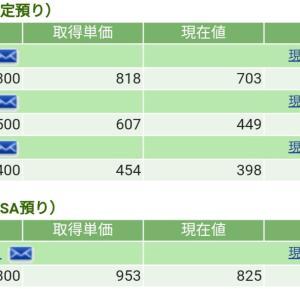 【2019/7/30】評価損益