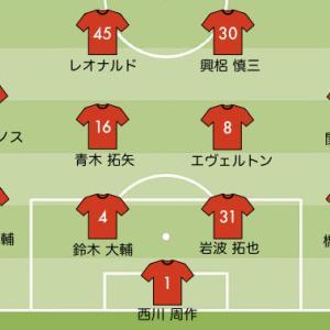 浦和レッズの予想スタメン ルヴァン杯 vs 仙台(@埼スタ)