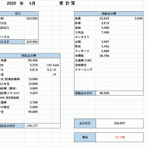 【家計簿】 2020年4月
