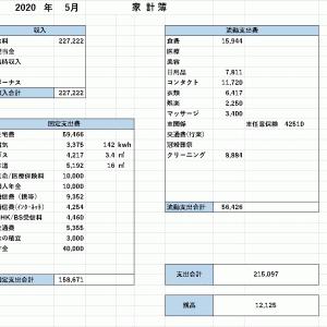 【家計簿】 2020年5月