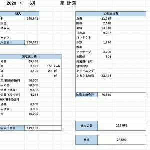 【家計簿】 2020年6月
