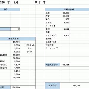 【家計簿】 2020年9月