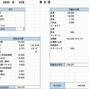 【家計簿】 2020年10月