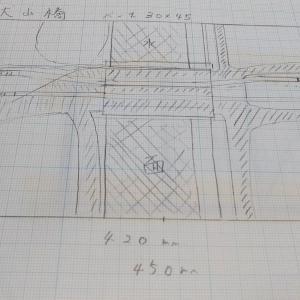 犬山橋風なモジュールレイアウトを作る ①構想(Nゲージ)