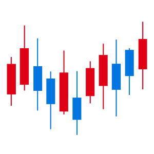 バーチャルfxのローソクチャート|陽線・陰線・始値・終値・ひげ